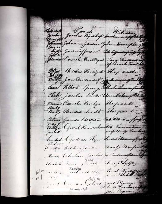 Birth Record of Joachim