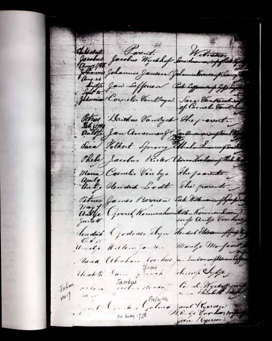 Birth Record of Joachim