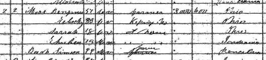 1870 Census Brown County, Indiana
