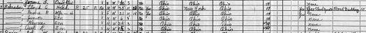 1930 Census Canton Twp. North Industry Stark Ohio