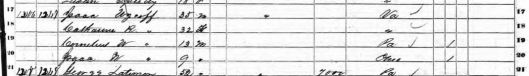 1850 Census Ross Twp Jeff Co